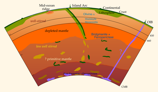 Seismological Models, mineral physics and spin transitions in the lower mantle